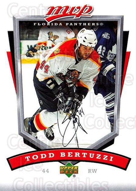 2006-07 Upper Deck MVP #127 Todd Bertuzzi<br/>5 In Stock - $1.00 each - <a href=https://centericecollectibles.foxycart.com/cart?name=2006-07%20Upper%20Deck%20MVP%20%23127%20Todd%20Bertuzzi...&quantity_max=5&price=$1.00&code=133546 class=foxycart> Buy it now! </a>