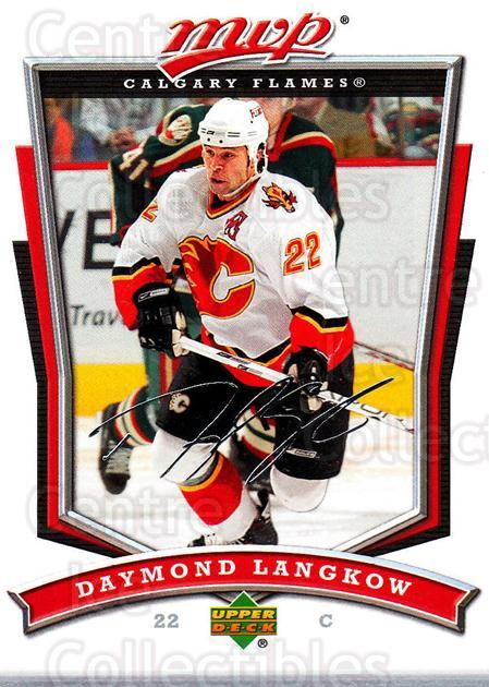 2007-08 Upper Deck MVP #113 Daymond Langkow<br/>5 In Stock - $1.00 each - <a href=https://centericecollectibles.foxycart.com/cart?name=2007-08%20Upper%20Deck%20MVP%20%23113%20Daymond%20Langkow...&quantity_max=5&price=$1.00&code=136349 class=foxycart> Buy it now! </a>