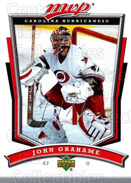 2007-08 Upper Deck MVP #135 John Grahame<br/>5 In Stock - $1.00 each - <a href=https://centericecollectibles.foxycart.com/cart?name=2007-08%20Upper%20Deck%20MVP%20%23135%20John%20Grahame...&quantity_max=5&price=$1.00&code=136373 class=foxycart> Buy it now! </a>