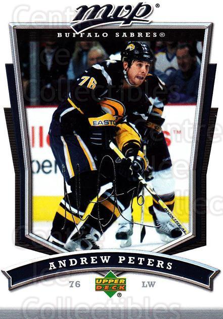 <a href=index.aspx?SetName=2007-08%20Upper%20Deck%20MVP>2007-08 Upper Deck MVP</a> #246 <a href=index.aspx?PlayerName=Andrew%20Peters> Andrew Peters</a><br/>4 in stock - $1.00 each - <a href=https://centericecollectibles.foxycart.com/cart?name=2007-08%20Upper%20Deck%20MVP%20%23246%20Andrew%20Peters...&price=$1.00&code=168878 class=foxycart> Buy it now! </a>