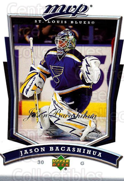 2007-08 Upper Deck MVP #40 Jason Bacashihua<br/>2 In Stock - $1.00 each - <a href=https://centericecollectibles.foxycart.com/cart?name=2007-08%20Upper%20Deck%20MVP%20%2340%20Jason%20Bacashihu...&quantity_max=2&price=$1.00&code=168999 class=foxycart> Buy it now! </a>