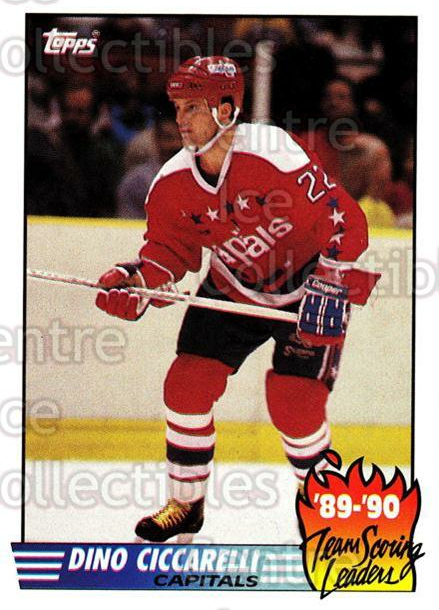 1990-91 Topps Team Scoring Leaders #6 Dino Ciccarelli<br/>11 In Stock - $1.00 each - <a href=https://centericecollectibles.foxycart.com/cart?name=1990-91%20Topps%20Team%20Scoring%20Leaders%20%236%20Dino%20Ciccarelli...&quantity_max=11&price=$1.00&code=17169 class=foxycart> Buy it now! </a>