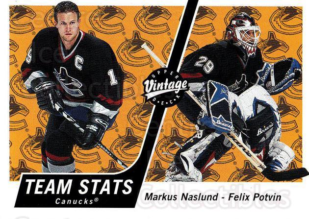 2000-01 UD Vintage #358 Markus Naslund, Felix Potvin<br/>6 In Stock - $1.00 each - <a href=https://centericecollectibles.foxycart.com/cart?name=2000-01%20UD%20Vintage%20%23358%20Markus%20Naslund,...&quantity_max=6&price=$1.00&code=195517 class=foxycart> Buy it now! </a>