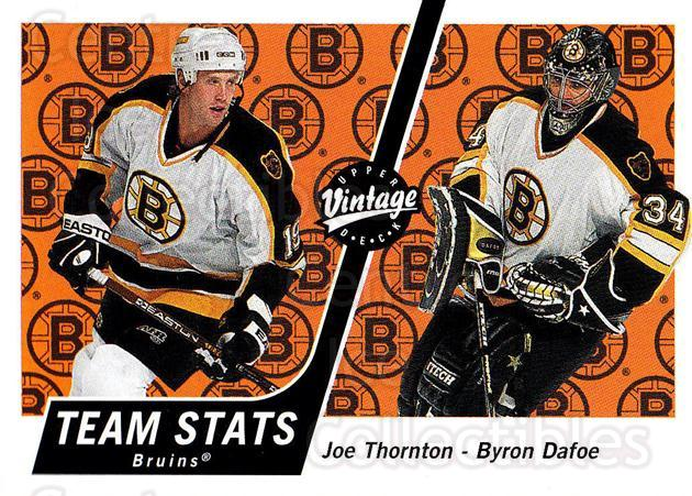 2000-01 UD Vintage #37 Joe Thornton, Byron Dafoe<br/>8 In Stock - $1.00 each - <a href=https://centericecollectibles.foxycart.com/cart?name=2000-01%20UD%20Vintage%20%2337%20Joe%20Thornton,%20B...&quantity_max=8&price=$1.00&code=195530 class=foxycart> Buy it now! </a>