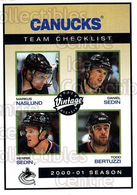 2001-02 UD Vintage #251 Markus Naslund, Daniel Sedin, Henrik Sedin, Todd Bertuzzi, Checklist<br/>3 In Stock - $1.00 each - <a href=https://centericecollectibles.foxycart.com/cart?name=2001-02%20UD%20Vintage%20%23251%20Markus%20Naslund,...&quantity_max=3&price=$1.00&code=197284 class=foxycart> Buy it now! </a>