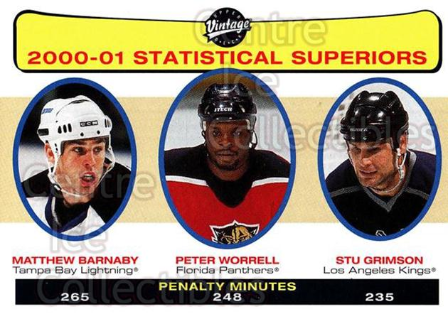 2001-02 UD Vintage #266 Matthew Barnaby, Peter Worrell, Stu Grimson<br/>5 In Stock - $1.00 each - <a href=https://centericecollectibles.foxycart.com/cart?name=2001-02%20UD%20Vintage%20%23266%20Matthew%20Barnaby...&quantity_max=5&price=$1.00&code=197298 class=foxycart> Buy it now! </a>