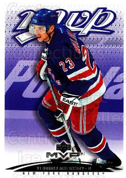 2003-04 Upper Deck MVP #284 Vladimir Malakhov<br/>4 In Stock - $1.00 each - <a href=https://centericecollectibles.foxycart.com/cart?name=2003-04%20Upper%20Deck%20MVP%20%23284%20Vladimir%20Malakh...&quantity_max=4&price=$1.00&code=202186 class=foxycart> Buy it now! </a>