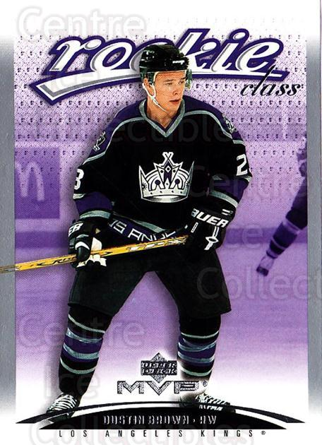 2003-04 Upper Deck MVP #466 Dustin Brown<br/>5 In Stock - $2.00 each - <a href=https://centericecollectibles.foxycart.com/cart?name=2003-04%20Upper%20Deck%20MVP%20%23466%20Dustin%20Brown...&quantity_max=5&price=$2.00&code=202373 class=foxycart> Buy it now! </a>