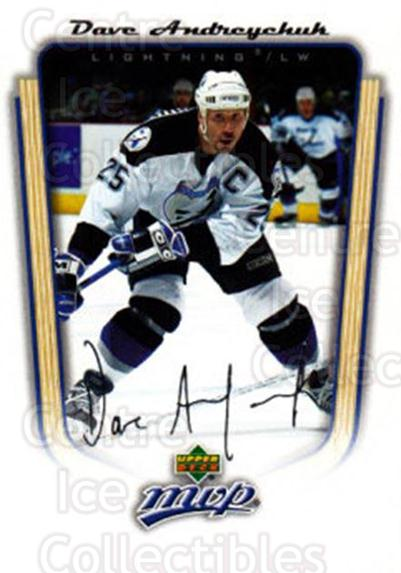 2005-06 Upper Deck MVP #347 Dave Andreychuk<br/>4 In Stock - $1.00 each - <a href=https://centericecollectibles.foxycart.com/cart?name=2005-06%20Upper%20Deck%20MVP%20%23347%20Dave%20Andreychuk...&quantity_max=4&price=$1.00&code=204417 class=foxycart> Buy it now! </a>