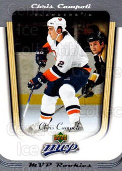 2005-06 Upper Deck MVP #437 Chris Campoli<br/>6 In Stock - $2.00 each - <a href=https://centericecollectibles.foxycart.com/cart?name=2005-06%20Upper%20Deck%20MVP%20%23437%20Chris%20Campoli...&quantity_max=6&price=$2.00&code=204510 class=foxycart> Buy it now! </a>