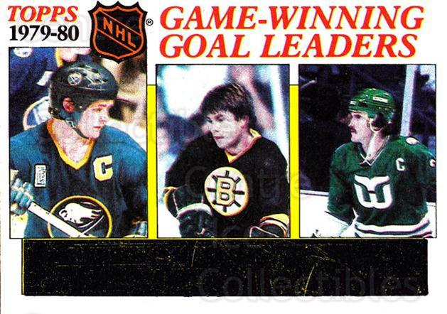 1980-81 Topps #167 Danny Gare, Peter McNab, Blaine Stoughton<br/>7 In Stock - $1.00 each - <a href=https://centericecollectibles.foxycart.com/cart?name=1980-81%20Topps%20%23167%20Danny%20Gare,%20Pet...&price=$1.00&code=214519 class=foxycart> Buy it now! </a>