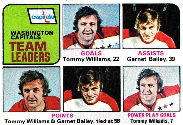 1975-76 Topps #330 Tommy Williams, Garnet Bailey<br/>2 In Stock - $1.00 each - <a href=https://centericecollectibles.foxycart.com/cart?name=1975-76%20Topps%20%23330%20Tommy%20Williams,...&quantity_max=2&price=$1.00&code=274004 class=foxycart> Buy it now! </a>