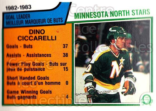 1983-84 O-Pee-Chee #164 Dino Ciccarelli<br/>7 In Stock - $1.00 each - <a href=https://centericecollectibles.foxycart.com/cart?name=1983-84%20O-Pee-Chee%20%23164%20Dino%20Ciccarelli...&quantity_max=7&price=$1.00&code=27930 class=foxycart> Buy it now! </a>