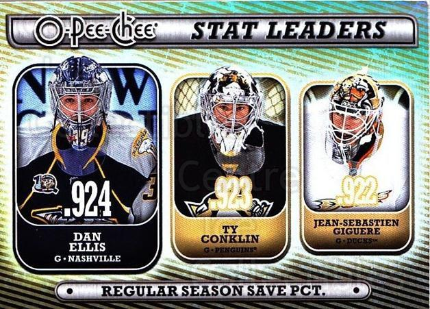2008-09 O-pee-chee Stat Leaders #10 Dan Ellis, Ty Conklin, Jean-Sebastien Giguere<br/>1 In Stock - $3.00 each - <a href=https://centericecollectibles.foxycart.com/cart?name=2008-09%20O-pee-chee%20Stat%20Leaders%20%2310%20Dan%20Ellis,%20Ty%20C...&quantity_max=1&price=$3.00&code=287388 class=foxycart> Buy it now! </a>