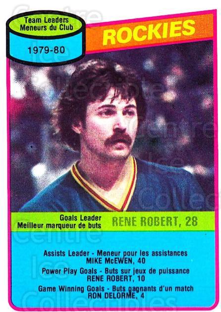 1980-81 O-Pee-Chee #259 Rene Robert, Checklist<br/>5 In Stock - $3.00 each - <a href=https://centericecollectibles.foxycart.com/cart?name=1980-81%20O-Pee-Chee%20%23259%20Rene%20Robert,%20Ch...&quantity_max=5&price=$3.00&code=29765 class=foxycart> Buy it now! </a>