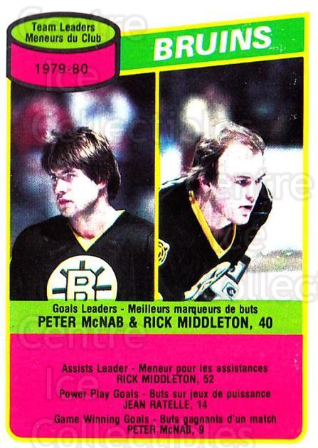 1980-81 O-Pee-Chee #94 Peter McNab, Rick Middleton<br/>4 In Stock - $2.00 each - <a href=https://centericecollectibles.foxycart.com/cart?name=1980-81%20O-Pee-Chee%20%2394%20Peter%20McNab,%20Ri...&quantity_max=4&price=$2.00&code=29841 class=foxycart> Buy it now! </a>