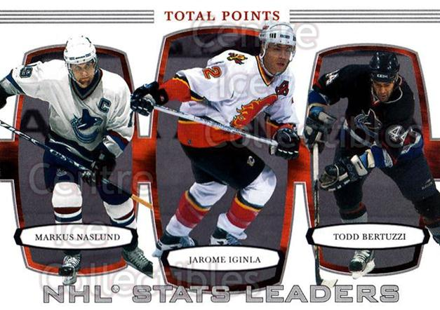 2002-03 BAP First Edition #371 Jarome Iginla, Markus Naslund, Todd Bertuzzi<br/>2 In Stock - $2.00 each - <a href=https://centericecollectibles.foxycart.com/cart?name=2002-03%20BAP%20First%20Edition%20%23371%20Jarome%20Iginla,%20...&quantity_max=2&price=$2.00&code=303647 class=foxycart> Buy it now! </a>