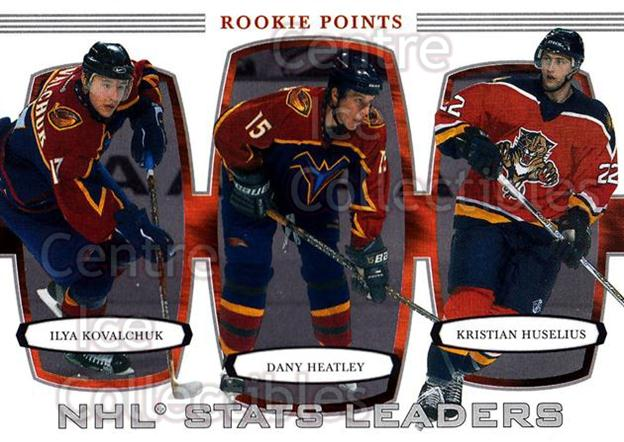 2002-03 BAP First Edition #383 Dany Heatley, Ilya Kovalchuk, Kristian Huselius<br/>2 In Stock - $2.00 each - <a href=https://centericecollectibles.foxycart.com/cart?name=2002-03%20BAP%20First%20Edition%20%23383%20Dany%20Heatley,%20I...&quantity_max=2&price=$2.00&code=303655 class=foxycart> Buy it now! </a>