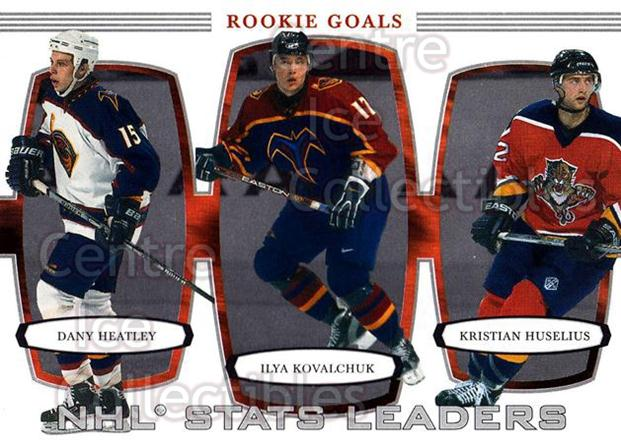 2002-03 BAP First Edition #384 Ilya Kovalchuk, Dany Heatley, Kristian Huselius<br/>3 In Stock - $2.00 each - <a href=https://centericecollectibles.foxycart.com/cart?name=2002-03%20BAP%20First%20Edition%20%23384%20Ilya%20Kovalchuk,...&quantity_max=3&price=$2.00&code=303656 class=foxycart> Buy it now! </a>