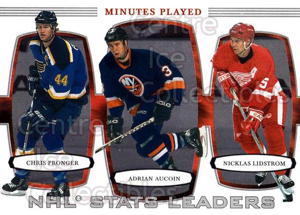 2002-03 BAP First Edition #385 Adrian Aucoin, Chris Pronger, Nicklas Lidstrom<br/>3 In Stock - $2.00 each - <a href=https://centericecollectibles.foxycart.com/cart?name=2002-03%20BAP%20First%20Edition%20%23385%20Adrian%20Aucoin,%20...&quantity_max=3&price=$2.00&code=303657 class=foxycart> Buy it now! </a>