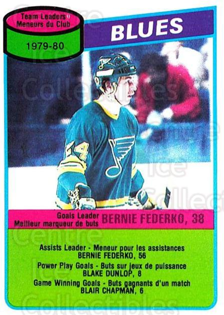 1980-81 O-Pee-Chee #71 Bernie Federko, Checklist<br/>2 In Stock - $3.00 each - <a href=https://centericecollectibles.foxycart.com/cart?name=1980-81%20O-Pee-Chee%20%2371%20Bernie%20Federko,...&quantity_max=2&price=$3.00&code=306540 class=foxycart> Buy it now! </a>