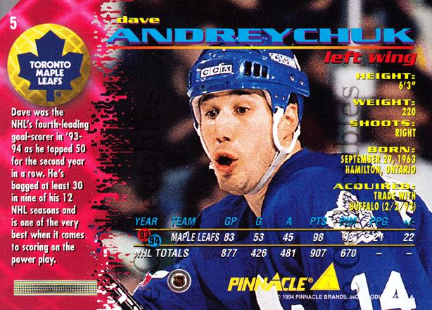 1994-95 Pinnacle Promos Samples #5 Dave Andreychuk<br/>1 In Stock - $3.00 each - <a href=https://centericecollectibles.foxycart.com/cart?name=1994-95%20Pinnacle%20Promos%20Samples%20%235%20Dave%20Andreychuk...&quantity_max=1&price=$3.00&code=32987 class=foxycart> Buy it now! </a>