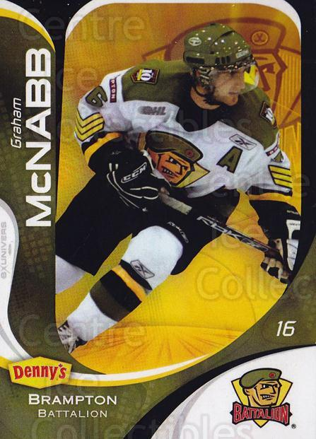 2007-08 Brampton Battalion #4 Graham McNabb<br/>5 In Stock - $3.00 each - <a href=https://centericecollectibles.foxycart.com/cart?name=2007-08%20Brampton%20Battalion%20%234%20Graham%20McNabb...&price=$3.00&code=539196 class=foxycart> Buy it now! </a>