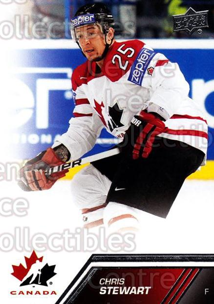 2013-14 Upper Deck Team Canada #28 Chris Stewart<br/>4 In Stock - $1.00 each - <a href=https://centericecollectibles.foxycart.com/cart?name=2013-14%20Upper%20Deck%20Team%20Canada%20%2328%20Chris%20Stewart...&quantity_max=4&price=$1.00&code=643413 class=foxycart> Buy it now! </a>