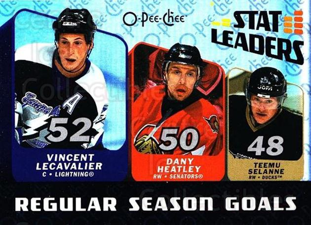2007-08 O-Pee-Chee Stat Leaders #1 Teemu Selanne, Vincent Lecavalier, Dany Heatley<br/>2 In Stock - $3.00 each - <a href=https://centericecollectibles.foxycart.com/cart?name=2007-08%20O-Pee-Chee%20Stat%20Leaders%20%231%20Teemu%20Selanne,%20...&quantity_max=2&price=$3.00&code=650373 class=foxycart> Buy it now! </a>