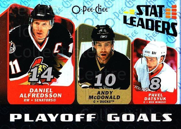 2007-08 O-Pee-Chee Stat Leaders #13 Daniel Alfredsson, Andy McDonald, Pavel Datsyuk<br/>4 In Stock - $2.00 each - <a href=https://centericecollectibles.foxycart.com/cart?name=2007-08%20O-Pee-Chee%20Stat%20Leaders%20%2313%20Daniel%20Alfredss...&quantity_max=4&price=$2.00&code=650385 class=foxycart> Buy it now! </a>