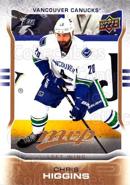 2014-15 Upper Deck MVP #158 Chris Higgins<br/>2 In Stock - $1.00 each - <a href=https://centericecollectibles.foxycart.com/cart?name=2014-15%20Upper%20Deck%20MVP%20%23158%20Chris%20Higgins...&quantity_max=2&price=$1.00&code=687362 class=foxycart> Buy it now! </a>