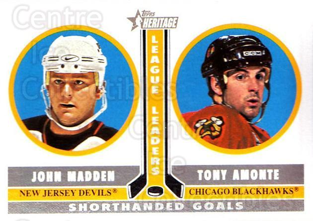 2000-01 Topps Heritage #234 John Madden, Tony Amonte<br/>8 In Stock - $1.00 each - <a href=https://centericecollectibles.foxycart.com/cart?name=2000-01%20Topps%20Heritage%20%23234%20John%20Madden,%20To...&quantity_max=8&price=$1.00&code=89373 class=foxycart> Buy it now! </a>
