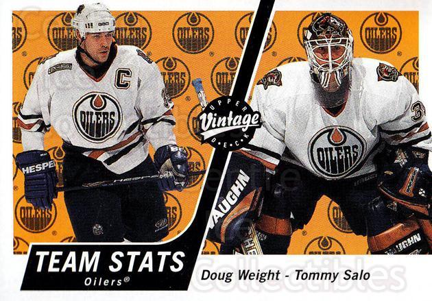 2000-01 UD Vintage #149 Doug Weight, Tommy Salo<br/>12 In Stock - $1.00 each - <a href=https://centericecollectibles.foxycart.com/cart?name=2000-01%20UD%20Vintage%20%23149%20Doug%20Weight,%20To...&quantity_max=12&price=$1.00&code=91301 class=foxycart> Buy it now! </a>