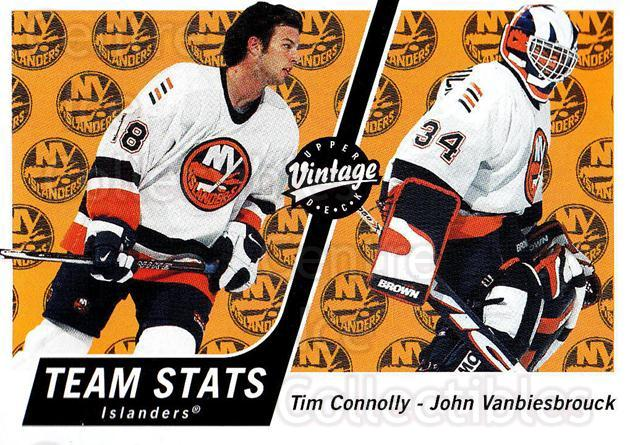 2000-01 UD Vintage #234 Tim Connolly, John Vanbiesbrouck<br/>7 In Stock - $1.00 each - <a href=https://centericecollectibles.foxycart.com/cart?name=2000-01%20UD%20Vintage%20%23234%20Tim%20Connolly,%20J...&quantity_max=7&price=$1.00&code=91387 class=foxycart> Buy it now! </a>